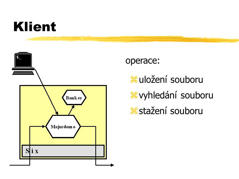 Klient z uložení souboru z vyhledání souboru z stažení souboru operace: