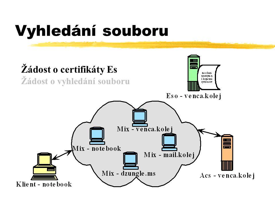 Vyhledání souboru Žádost o certifikáty Es Žádost o vyhledání souboru
