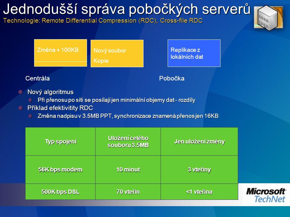 Soubor 5MB Replikace 5MB Jednodušší správa pobočkých serverů Technologie: Remote Differential Compression (RDC), Cross-file RDC Nový algoritmus Při přenosu po síti se posílají jen minimální objemy dat - rozdíly Příklad efektivitity RDC Změna nadpisu v 3.5MB PPT, synchronizace znamená přenos jen 16KB Typ spojení Uložení celého souboru 3.5MB Jen uložení změny 56K bps modem 10 minut 3 vteřiny 500K bps DSL 70 vteřin <1 vteřina Změna + 100KB CentrálaPobočka Nový soubor Kopie Replikace z lokálních dat