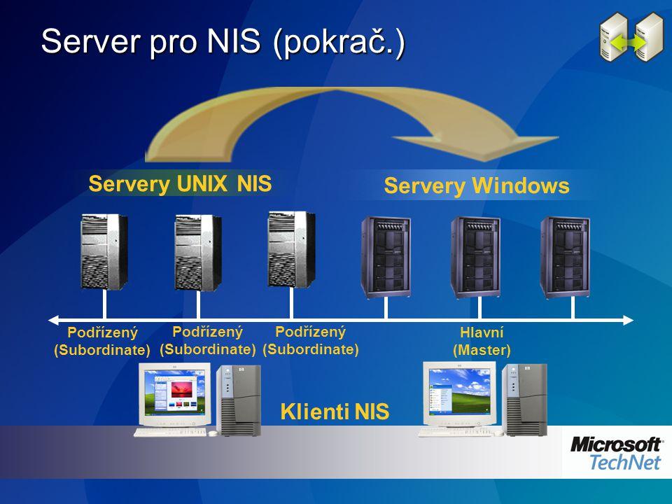 Server pro NIS (pokrač.) Servery UNIX NIS Servery Windows Klienti NIS Podřízený (Subordinate) Podřízený (Subordinate) Podřízený (Subordinate) Hlavní (Master)