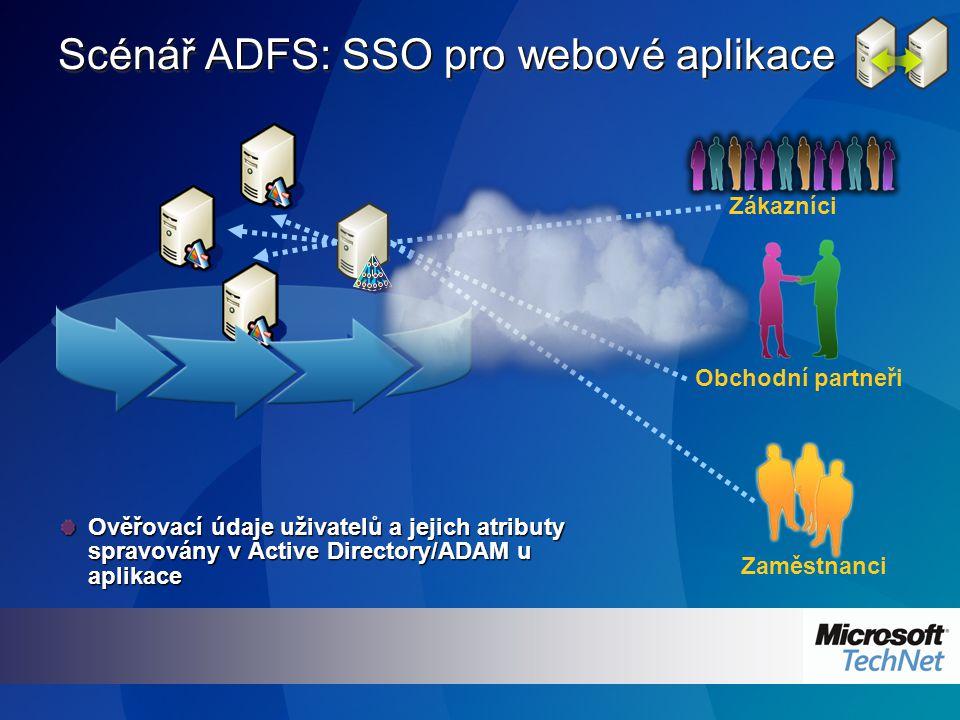 Scénář ADFS: SSO pro webové aplikace Ověřovací údaje uživatelů a jejich atributy spravovány v Active Directory/ADAM u aplikace Zákazníci Obchodní partneři Zaměstnanci