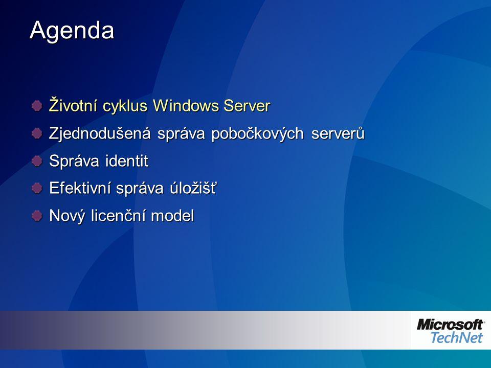 Efektivní správa úložišť SMFS: Virtual Disk Service Jednotné API pro správu úložiště Náhrada aplikací od HW dodavatelů Využívá SW providers Správa disků na úrovni OS Využívá HW providers Správa HW RAID Storage Manager for SANs VDS iSCSIMPIO HBA API Provider Úložiště (HW)