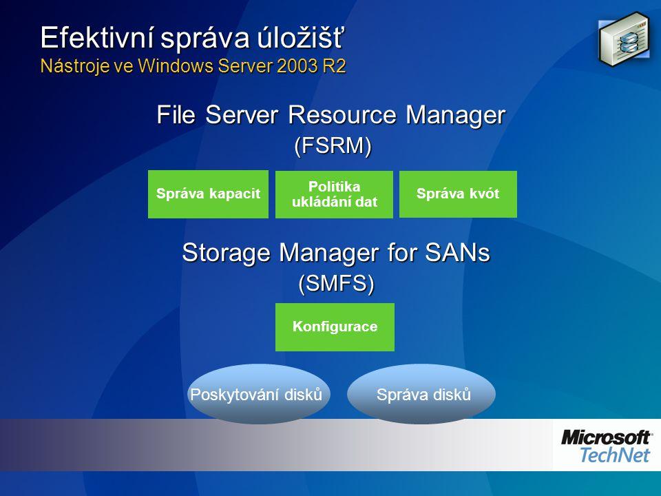 Efektivní správa úložišť Nástroje ve Windows Server 2003 R2 (FSRM) (SMFS) Správa kapacit Politika ukládání dat Správa kvót Konfigurace File Server Resource Manager Storage Manager for SANs Poskytování disků Správa disků