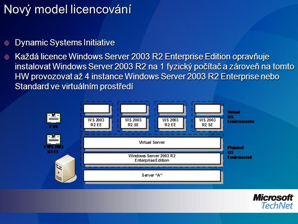 Nový model licencování Dynamic Systems Initiative Každá licence Windows Server 2003 R2 Enterprise Edition opravňuje instalovat Windows Server 2003 R2 na 1 fyzický počítač a zároveň na tomto HW provozovat až 4 instance Windows Server 2003 R2 Enterprise nebo Standard ve virtuálním prostředí