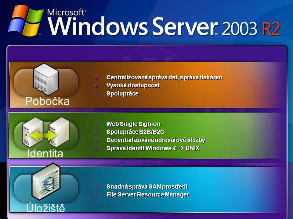 UNIXInterop SP1 & x64 Windows SharePoint Services.NET Framework 2.0 Web Single Sign-on Spolupráce B2B/B2C Decentralizované adresářové služby Správa identit Windows  UNIX Centralizovaná správa dat, správa tiskáren Vysoká dostupnost Spolupráce Snadná správa SAN prostředí File Server Resource Manager Pobočka Identita Úložiště
