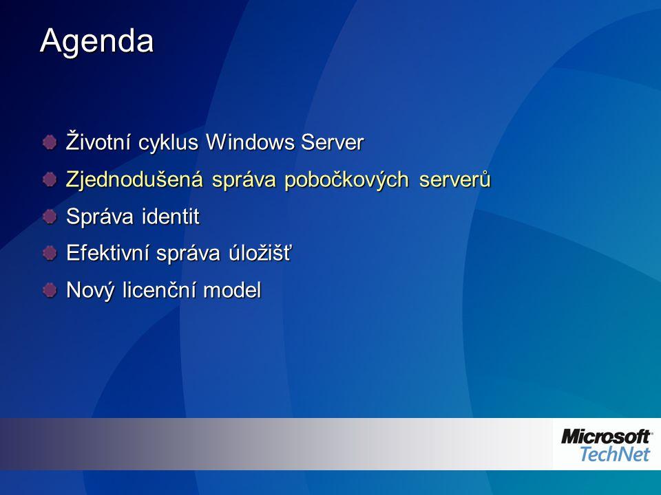 Životní cyklus Windows Server Zjednodušená správa pobočkových serverů Správa identit Efektivní správa úložišť Nový licenční model Agenda