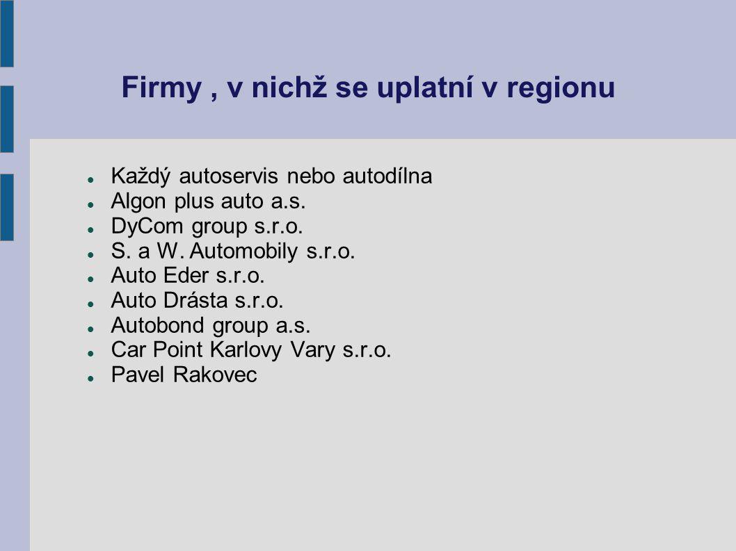 Firmy, v nichž se uplatní v regionu Každý autoservis nebo autodílna Algon plus auto a.s.