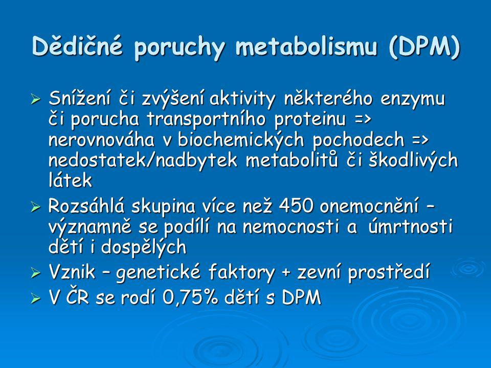 Dědičné poruchy metabolismu (DPM)  Klinické projevy Velmi heterogenní – dle postiženého enzymu Velmi heterogenní – dle postiženého enzymu Manifestace v ranném věku, někdy i později Manifestace v ranném věku, někdy i později Zcela charakteristické, jindy nespecifické a později poškození určité funkce Zcela charakteristické, jindy nespecifické a později poškození určité funkce Často manifestace DPM v souvislosti se zahájením výživy či změnami ve výživě Často manifestace DPM v souvislosti se zahájením výživy či změnami ve výživě Akutní, záchvatovité či chronické Akutní, záchvatovité či chronické Akutní – 1.