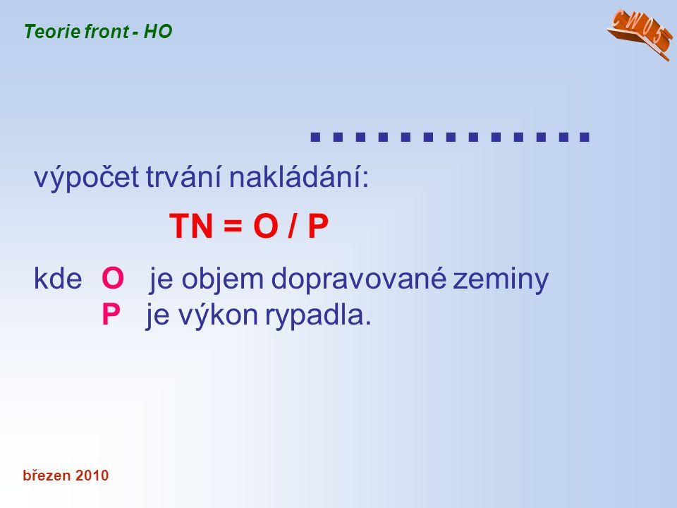 březen 2010 Teorie front - HO …………. výpočet trvání nakládání: TN = O / P kde O je objem dopravované zeminy P je výkon rypadla.