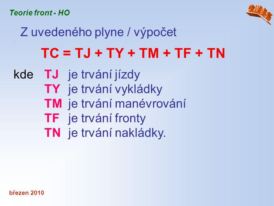 březen 2010 Teorie front - HO Z uvedeného plyne / výpočet : TC = TJ + TY + TM + TF + TN kde TJ je trvání jízdy TY je trvání vykládky TM je trvání mané