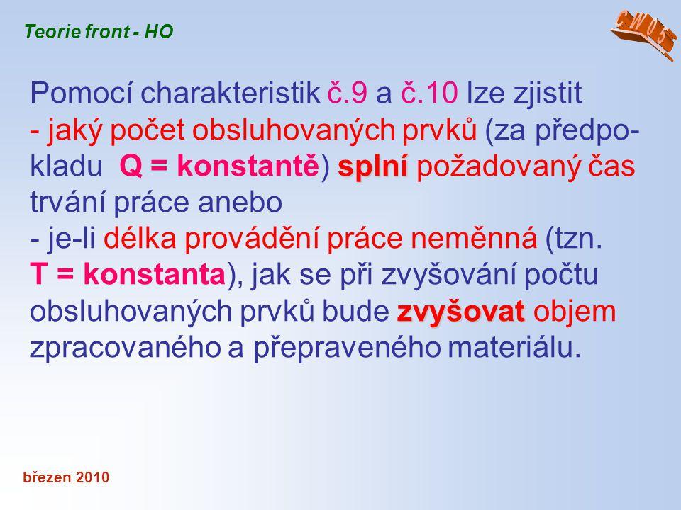 březen 2010 Teorie front - HO Pomocí charakteristik č.9 a č.10 lze zjistit splní - jaký počet obsluhovaných prvků (za předpo- kladu Q = konstantě) spl