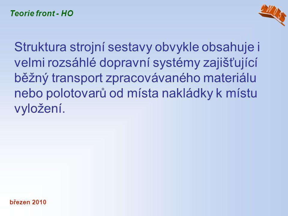 březen 2010 Teorie front - HO Při jejich předimenzování bude docházet k hromadění prvků zajišťujících dopravu ma- teriálu před hlavním strojem, a tím vzniknou zbytečné časové ztráty během jejich práce.