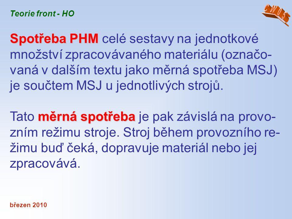 březen 2010 Teorie front - HO Spotřeba PHM Spotřeba PHM celé sestavy na jednotkové množství zpracovávaného materiálu (označo- vaná v dalším textu jako