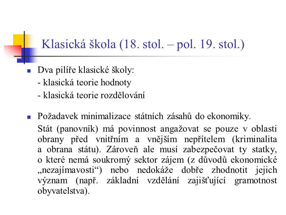 Klasická škola (18.stol. – pol. 19.