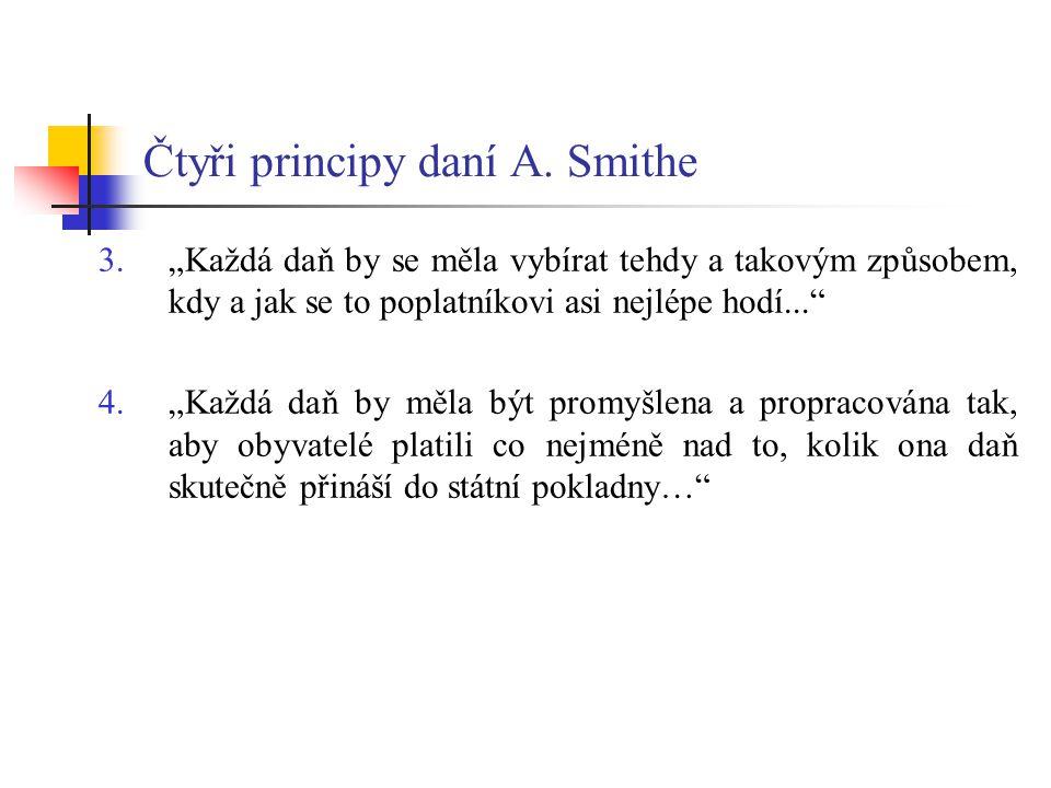 Čtyři principy daní A.