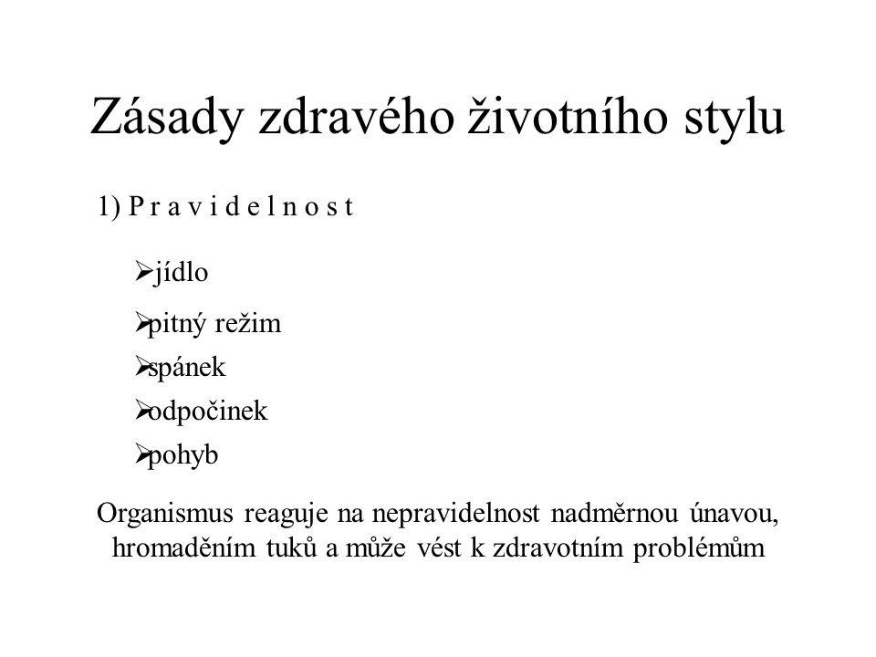 Použité zdroje Obr.1DYACHYSHYN, Yuriy. [cit. 2013-05-13].