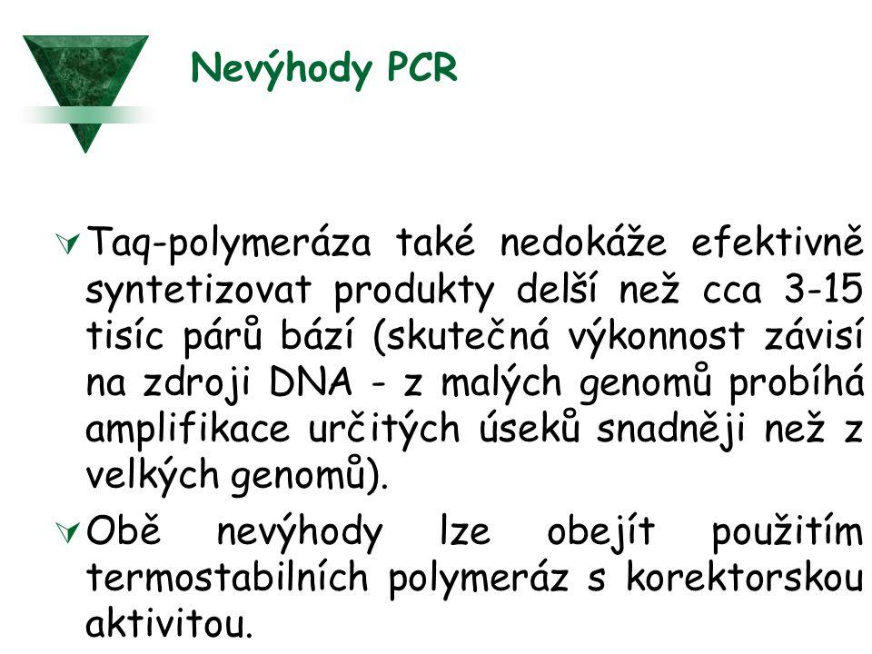 Nevýhody PCR  Taq-polymeráza také nedokáže efektivně syntetizovat produkty delší než cca 3-15 tisíc párů bází (skutečná výkonnost závisí na zdroji DN