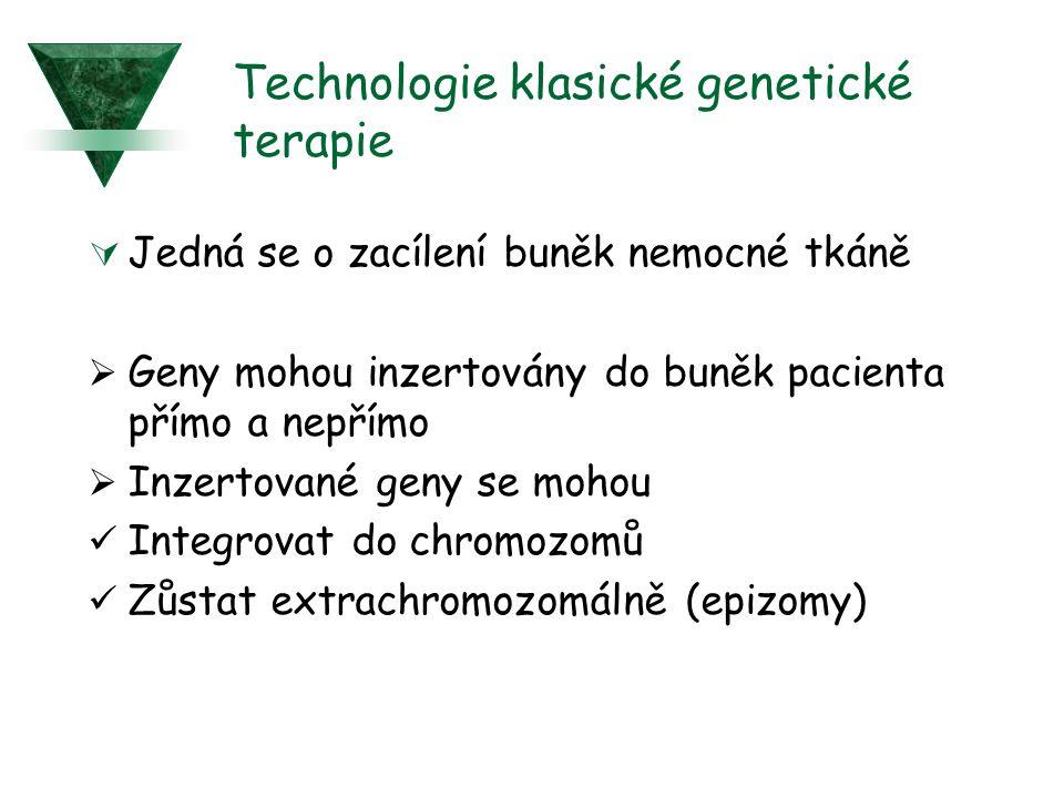 Technologie klasické genetické terapie  Jedná se o zacílení buněk nemocné tkáně  Geny mohou inzertovány do buněk pacienta přímo a nepřímo  Inzertované geny se mohou Integrovat do chromozomů Zůstat extrachromozomálně (epizomy)