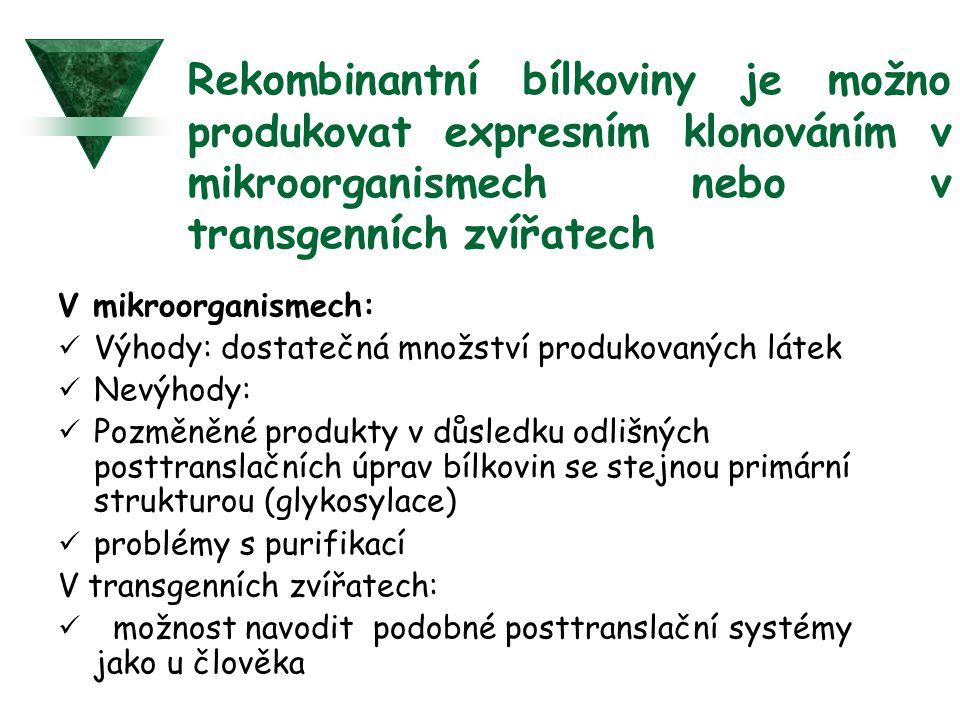 Rekombinantní bílkoviny je možno produkovat expresním klonováním v mikroorganismech nebo v transgenních zvířatech V mikroorganismech: Výhody: dostatečná množství produkovaných látek Nevýhody: Pozměněné produkty v důsledku odlišných posttranslačních úprav bílkovin se stejnou primární strukturou (glykosylace) problémy s purifikací V transgenních zvířatech: možnost navodit podobné posttranslační systémy jako u člověka
