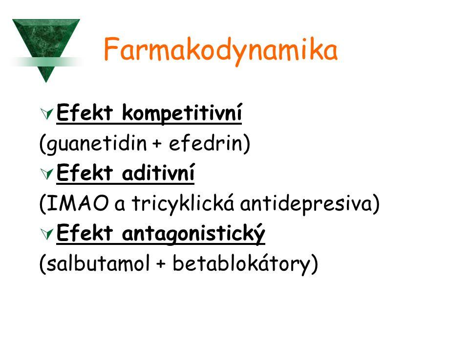Farmakodynamika  Efekt kompetitivní (guanetidin + efedrin)  Efekt aditivní (IMAO a tricyklická antidepresiva)  Efekt antagonistický (salbutamol + betablokátory)
