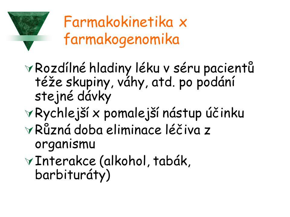 Farmakokinetika x farmakogenomika  Rozdílné hladiny léku v séru pacientů téže skupiny, váhy, atd.