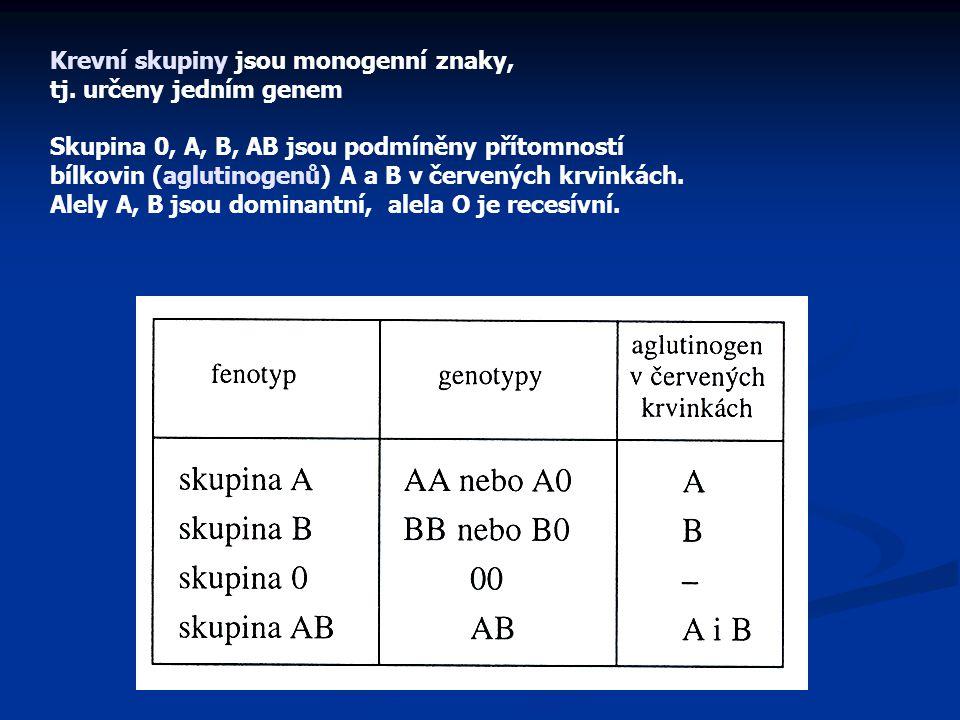 Krevní skupiny jsou monogenní znaky, tj.