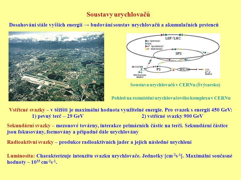 Soustavy urychlovačů Dosahování stále vyšších energií → budování soustav urychlovačů a akumulačních prstenců Soustava urychlovačů v CERNu (Švýcarsko)