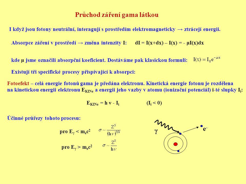 Průchod záření gama látkou I když jsou fotony neutrální, interagují s prostředím elektromagneticky → ztrácejí energii. Absorpce záření v prostředí → z