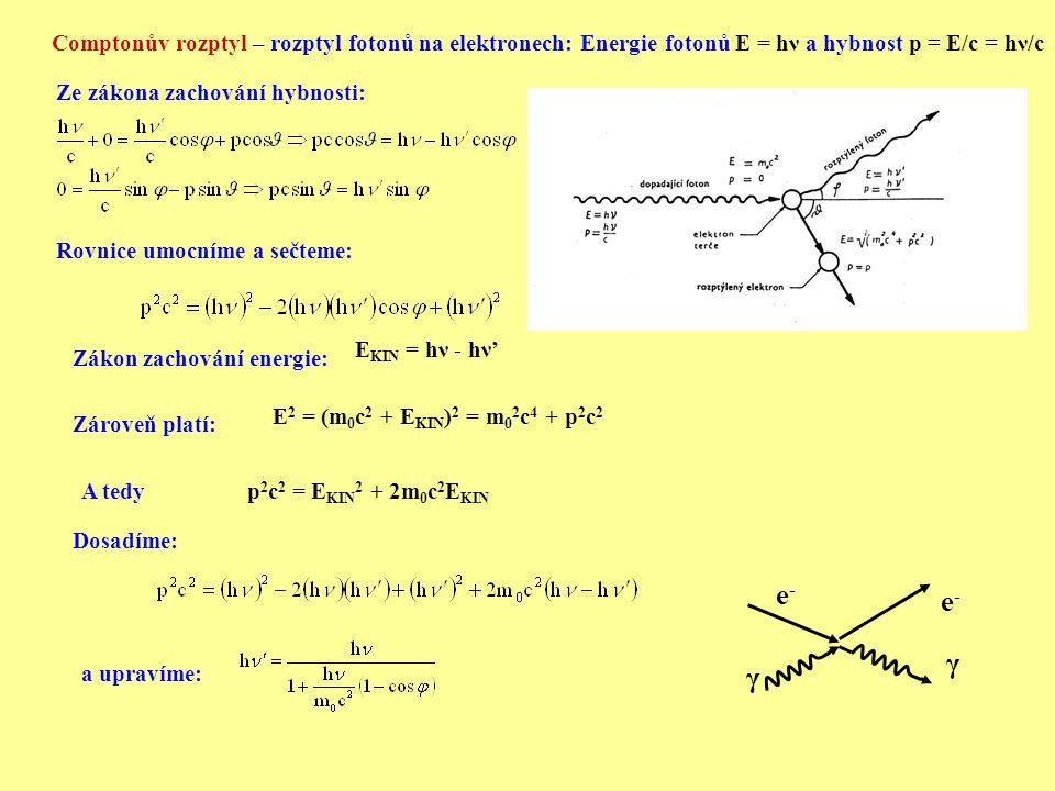 Ze zákona zachování hybnosti: Rovnice umocníme a sečteme: Zákon zachování energie: E KIN = hν - hν' Zároveň platí: E 2 = (m 0 c 2 + E KIN ) 2 = m 0 2