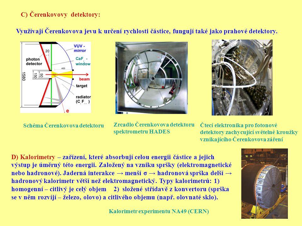 C) Čerenkovovy detektory: Využívají Čerenkovova jevu k určení rychlosti částice, fungují také jako prahové detektory. Schéma Čerenkovova detektoru Zrc