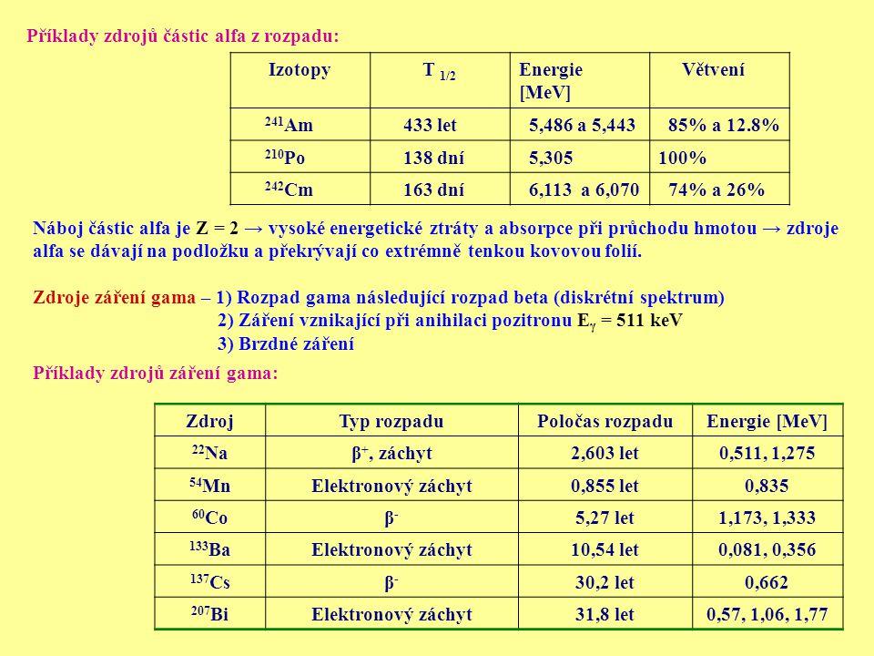 Příklady zdrojů částic alfa z rozpadu: Izotopy T 1/2 Energie [MeV] Větvení 241 Am 433 let 5,486 a 5,443 85% a 12.8% 210 Po 138 dní 5,305100% 242 Cm 16