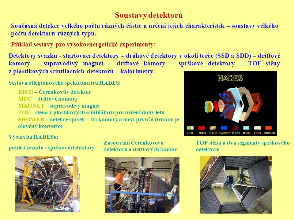 Soustavy detektorů Současná detekce velkého počtu různých částic a určení jejich charakteristik – soustavy velkého počtu detektorů různých typů. Příkl