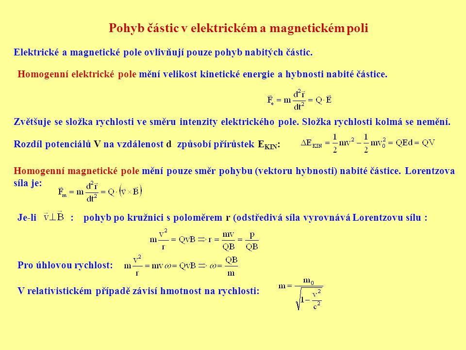 Pohyb částic v elektrickém a magnetickém poli Elektrické a magnetické pole ovlivňují pouze pohyb nabitých částic. Homogenní elektrické pole mění velik