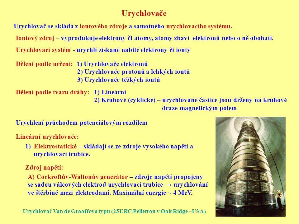 Urychlovače Urychlovač se skládá z iontového zdroje a samotného urychlovacího systému. Iontový zdroj – vyprodukuje elektrony či atomy, atomy zbaví ele
