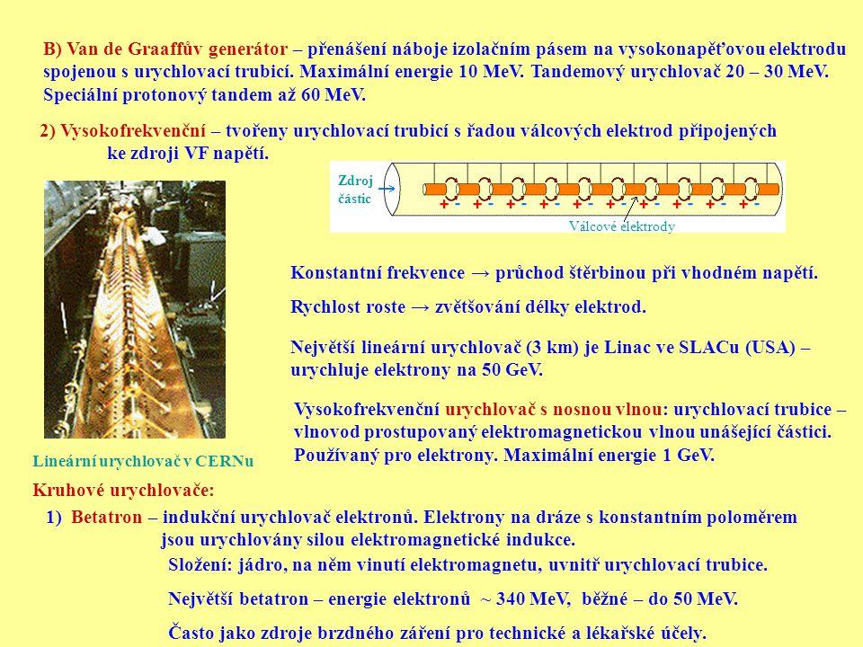2) Cyklotron – časově neproměnné magnetické pole drží částice na kruhové dráze.