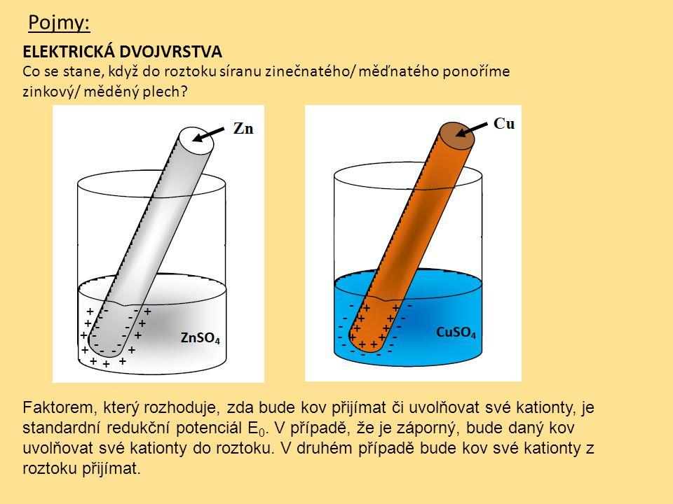 Pojmy: ELEKTRICKÁ DVOJVRSTVA Co se stane, když do roztoku síranu zinečnatého/ měďnatého ponoříme zinkový/ měděný plech? Faktorem, který rozhoduje, zda