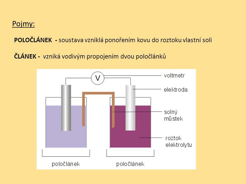 Pojmy: POLOČLÁNEK - soustava vzniklá ponořením kovu do roztoku vlastní soli ČLÁNEK - vzniká vodivým propojením dvou poločlánků