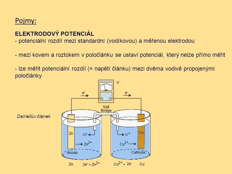 Pojmy: ELEKTRODOVÝ POTENCIÁL - potenciální rozdíl mezi standardní (vodíkovou) a měřenou elektrodou - mezi kovem a roztokem v poločlánku se ustaví pote