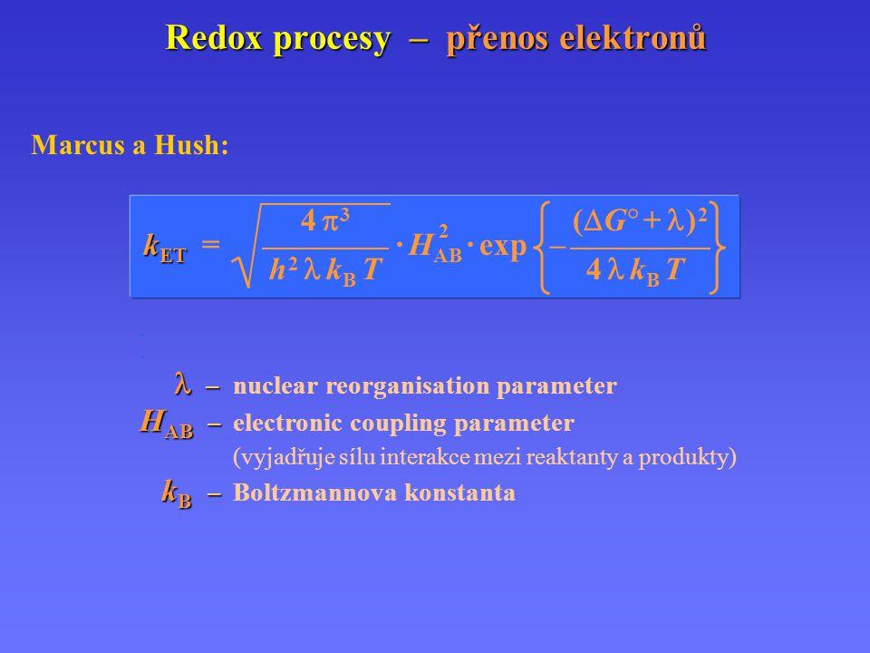 Redox procesy – přenos elektronů vzdálenost k ET E E vzdálenost log k ET hopping superexchange