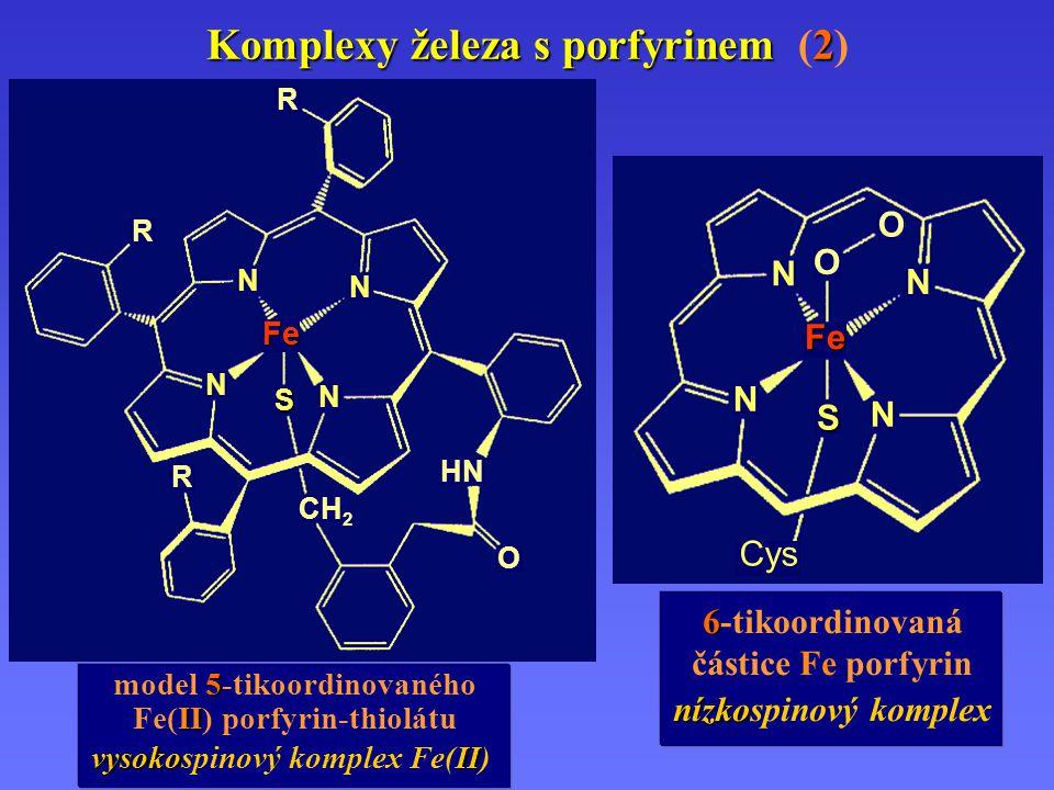 Komplexy železa s porfyrinem 2 Komplexy železa s porfyrinem (2) 6 6-tikoordinovaná částice Fe porfyrin nízko nízkospinový komplex 5 II model 5-tikoordinovaného Fe(II) porfyrin-thiolátu vysokoII vysokospinový komplex Fe(II) Fe N N N N S Cys O O Fe N N N N S R R R O HN CH 2