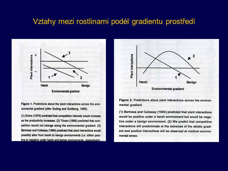 Vztahy mezi rostlinami podél gradientu prostředí