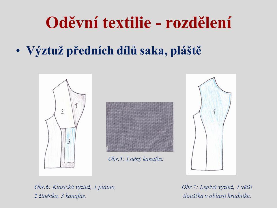 Oděvní textilie - rozdělení Podšívkové materiály funkce u oděvu:  usnadňují oblékání oděvů  zakrývají vnitřní vypracování oděvů  plní funkci estetickou  pomáhají udržet tvar oděvu především u pletenin  tvoří další vrstvu oděvu  používají se tkaniny i pleteniny [1]