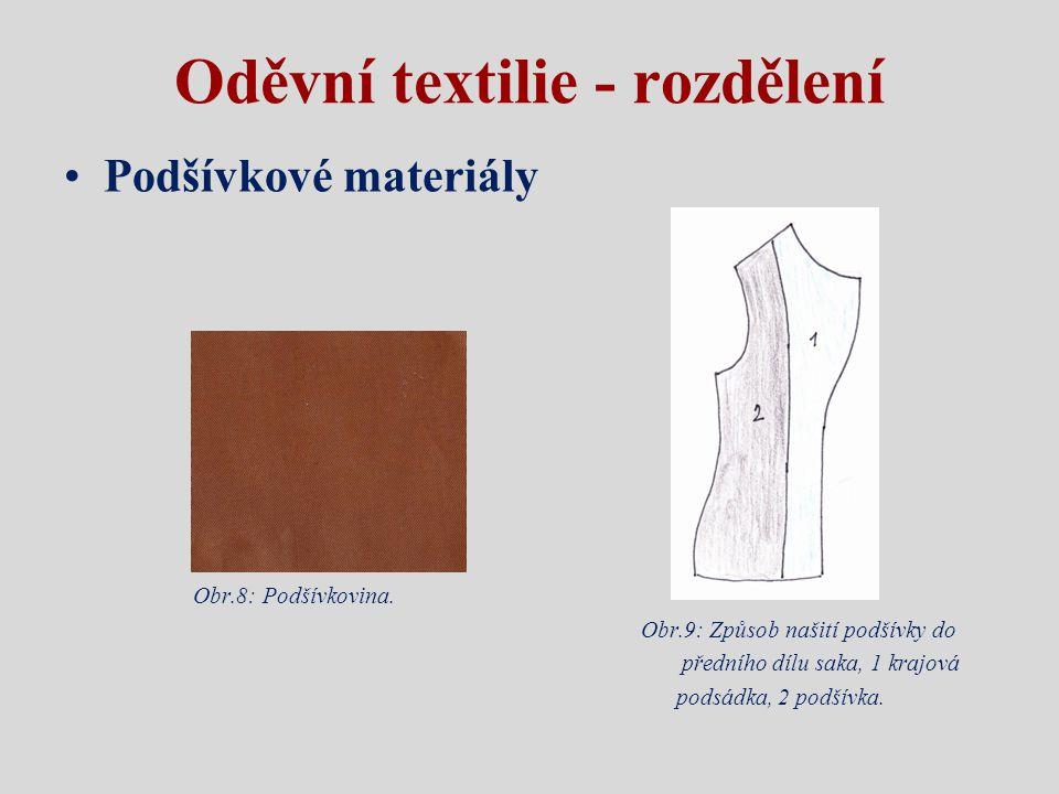 Oděvní textilie - rozdělení Podšívkové materiály Obr.8: Podšívkovina. Obr.9: Způsob našití podšívky do předního dílu saka, 1 krajová podsádka, 2 podší