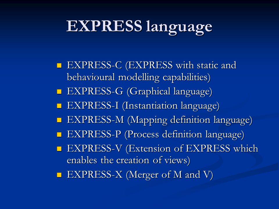Jazyk EXPRESS Je objektově orientovaný Je objektově orientovaný Člověku srozumitelný Člověku srozumitelný Vhodný pro počítačové zpracování Vhodný pro