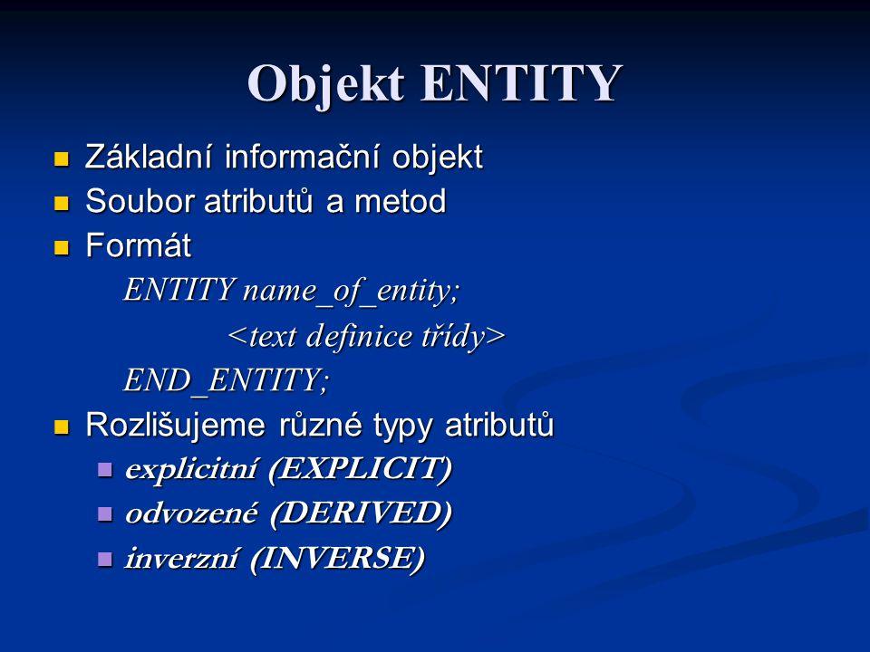 Schema Je tvořeno souborem mezi sebou navzájem svázaných (vzájemně se odkazujících) objektů typu ENTITY, jejichž prostřednictvím je možno popsat danou