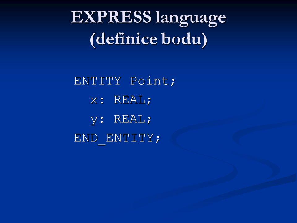 Objekt ENTITY Základní informační objekt Základní informační objekt Soubor atributů a metod Soubor atributů a metod Formát Formát ENTITY name_of_entit