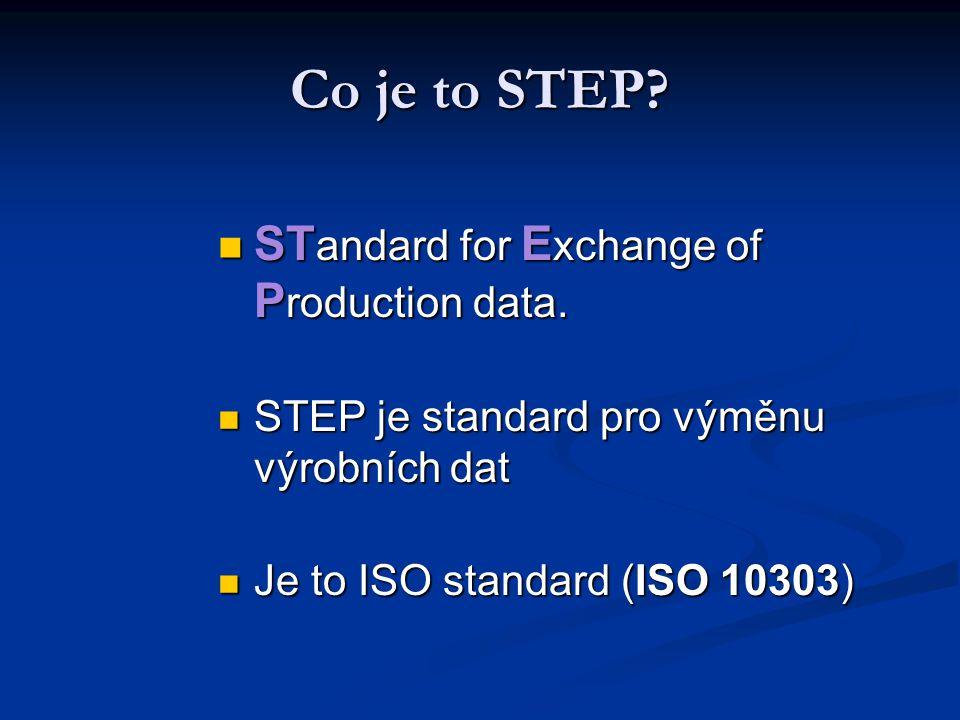 STEP / EXPRESS - Objektově orientovaný ISO standard pro výměnu výrobních dat. Seznámení se standardem Ing. Martin Molhanec, CSc. Ing. Roman Mík