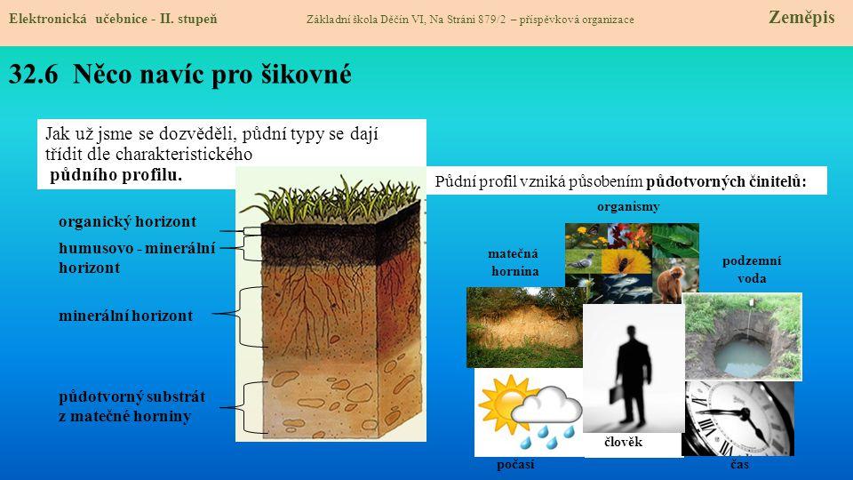 32.7 Types of soil Elektronická učebnice - II.