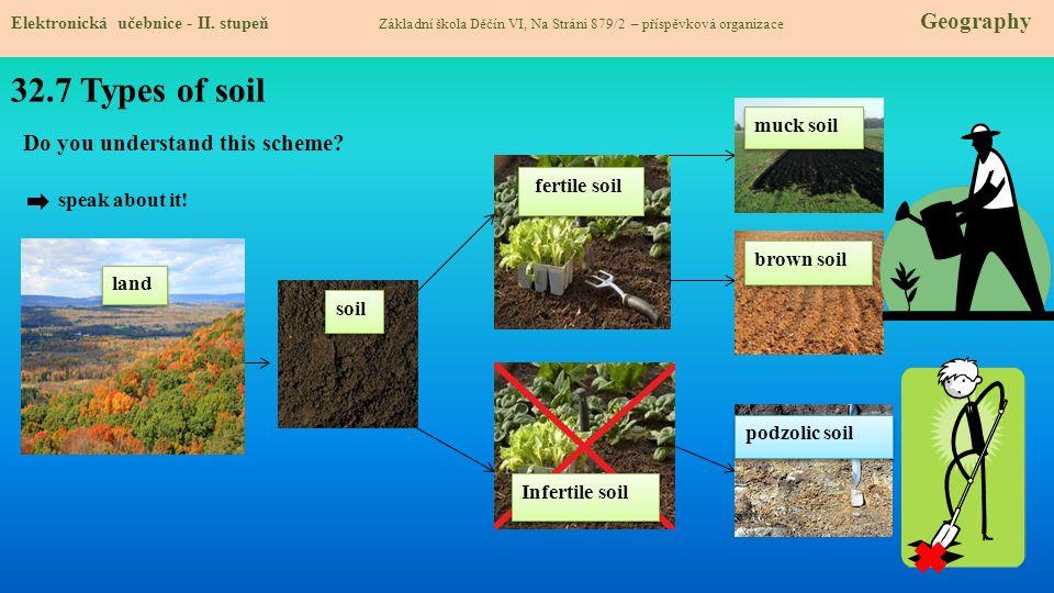 32.8 Test Správné odpovědi: 1.Který půdní typ je u nás nejčastější.