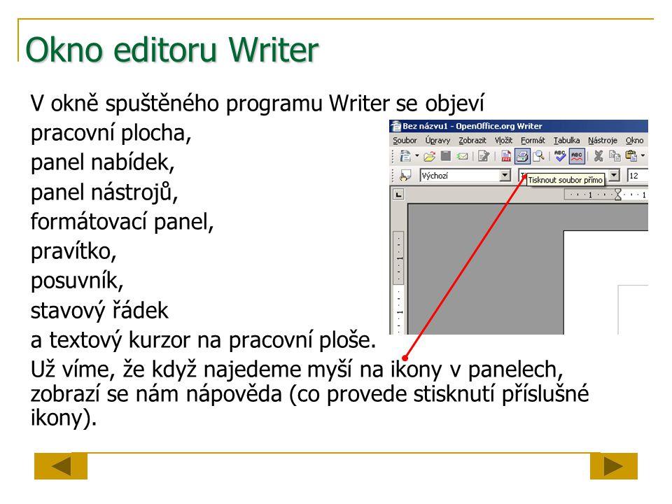Okno editoru Writer V okně spuštěného programu Writer se objeví pracovní plocha, panel nabídek, panel nástrojů, formátovací panel, pravítko, posuvník, stavový řádek a textový kurzor na pracovní ploše.
